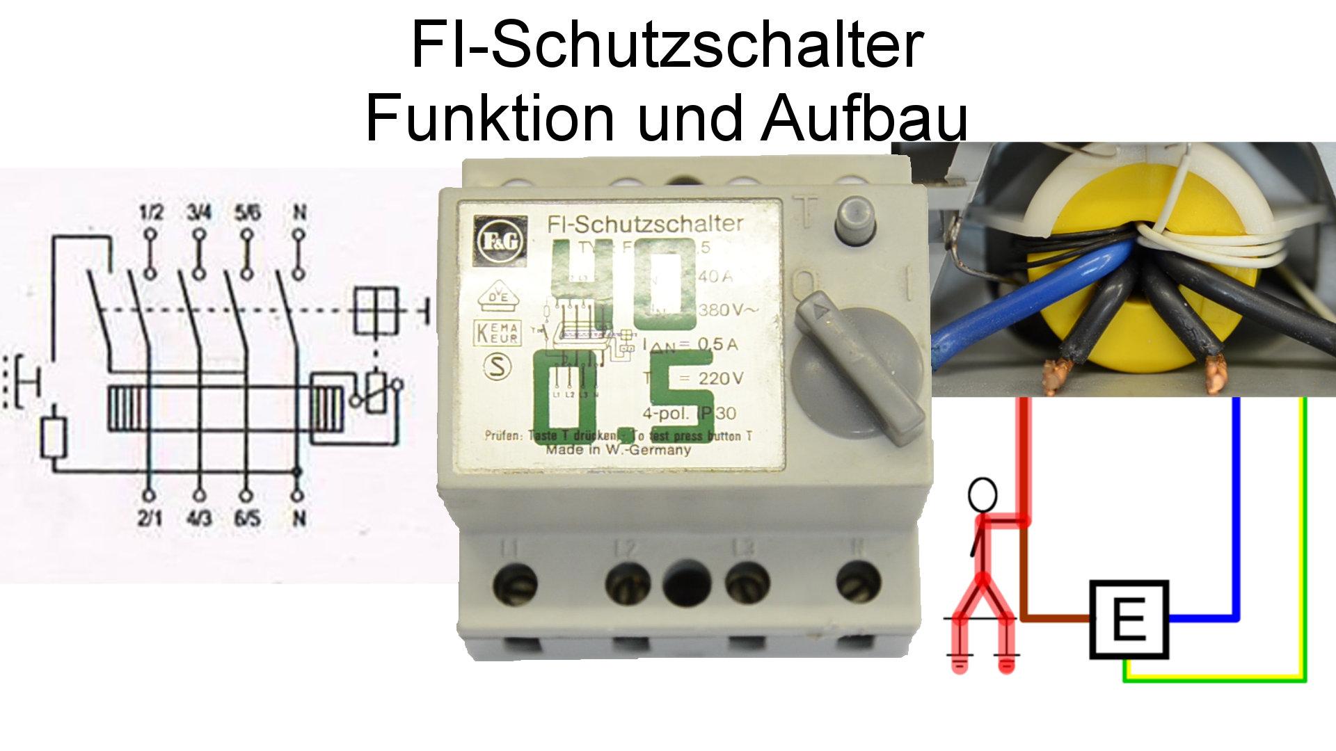 FI-Schutzschalter Funktion und Aufbau